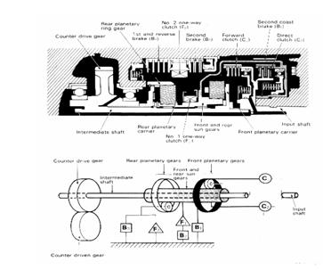 Planetary gear unit 3 kecepatan