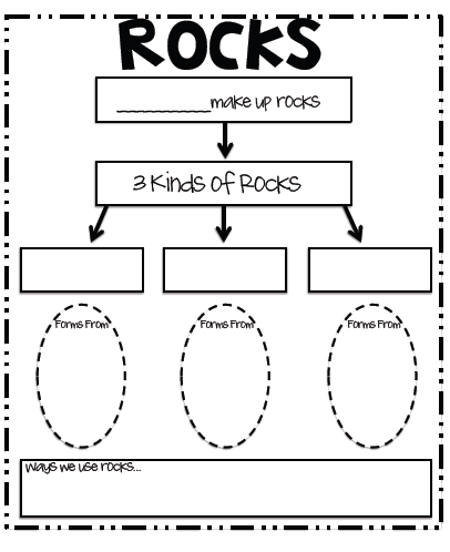 fun for first free rock concept map. Black Bedroom Furniture Sets. Home Design Ideas