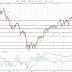 Börsen efter börskraschen