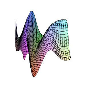 Gráficas en 3D de Maple