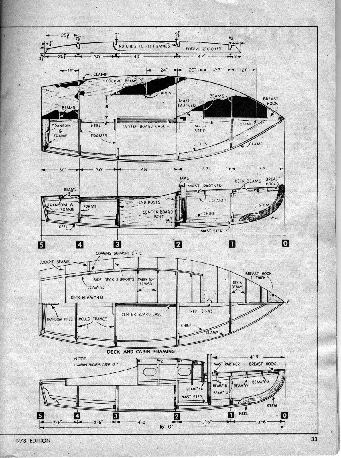 Plan de maquette de bateau gratuit trouvez le meilleur for Acheter des plans