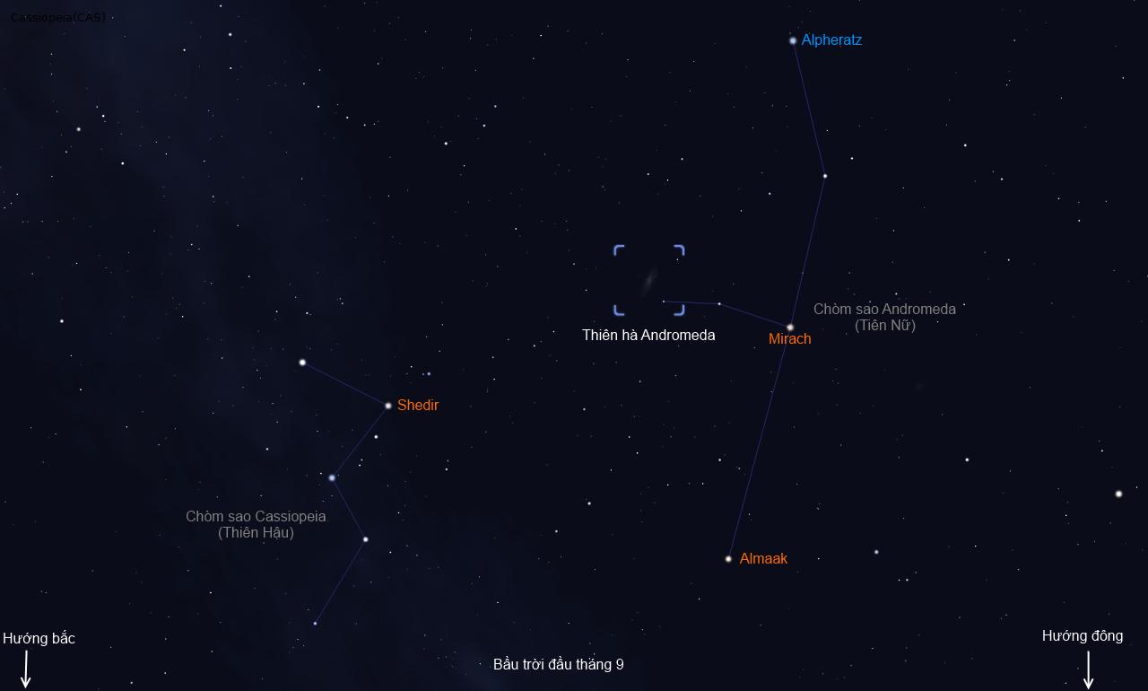 Nhiều người dùng chữ M hay W của chòm sao Cassiopeia (Thiên Hậu) ở gần đó để xác định thiên hà Andromeda.