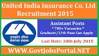 UIICL Recruitment 2015