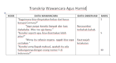 Jasa transkrip wawancara bahasa indonesia