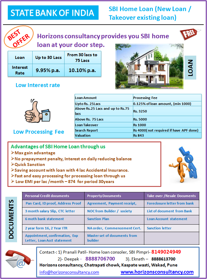 home loan form state bank of india