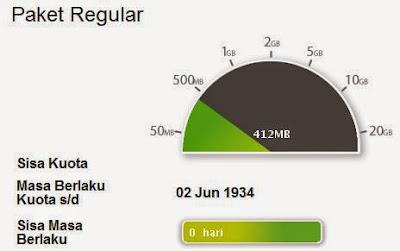 Cek Kuota Smartfren, XL, 3 (Tri), AXIS, Indosat, Telkomsel - All operator