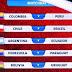 Campeão da Copa América, Chile é o 1º rival do Brasil nas Eliminatórias