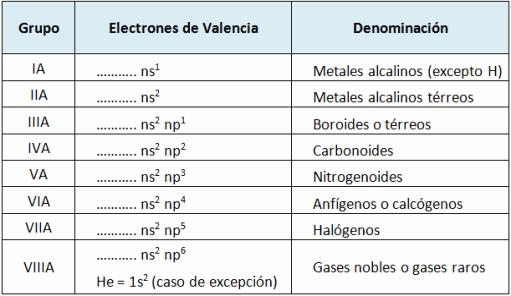 Fsica y qumica 3 y 4 de eso grupos b urtaz Images