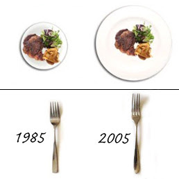 Not Buying Anything: Portion Distortion And The Small Plate Movement