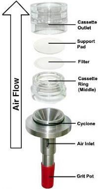 Despiece de filtro de ciclón Asamblea Cassette