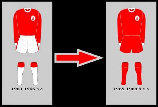 Cambio de equipación del Liverpool FC