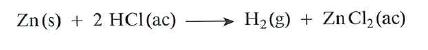obtencion del hidrogeno por reaccion de acidos sobre metales activos