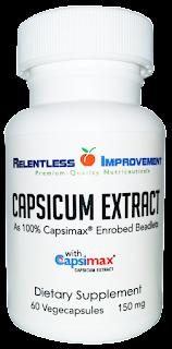 Capsaicin/capsicum extract