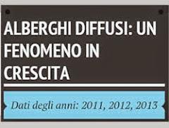 Alberghi Diffusi 2011-2014