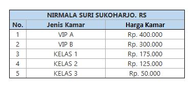 Biaya RS Nirmala Suri Sukoharjo