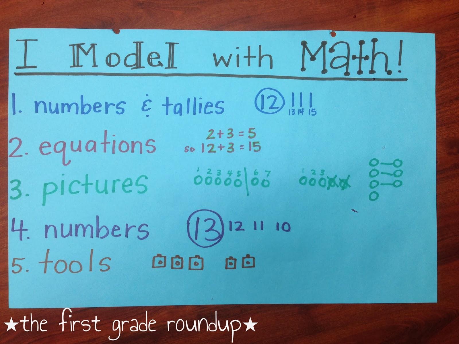 Math Anchor Charts - Firstgraderoundup