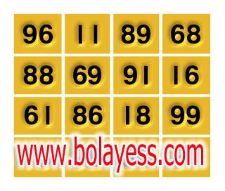 Prediksi Jitu Togel Singapura 4 Maret 2013 - bolayess.com