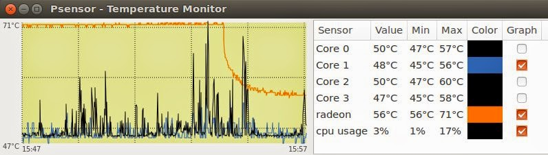 PSensor - monitor temperatur cpu dan graphic card Ubuntu