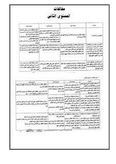 السجل التأديبي للطلاب المخالفين بعد تطبيق لائحة الإنضباط 12049443_67356387611