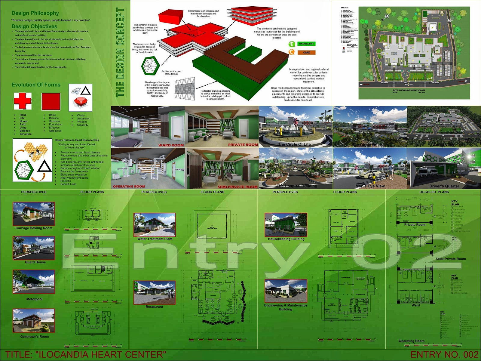 architectural thesis report