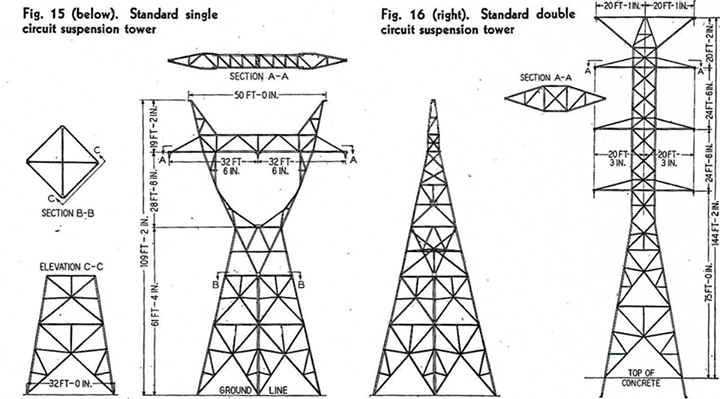 66 kv  132 kv and 400 kv transmission line steel towers