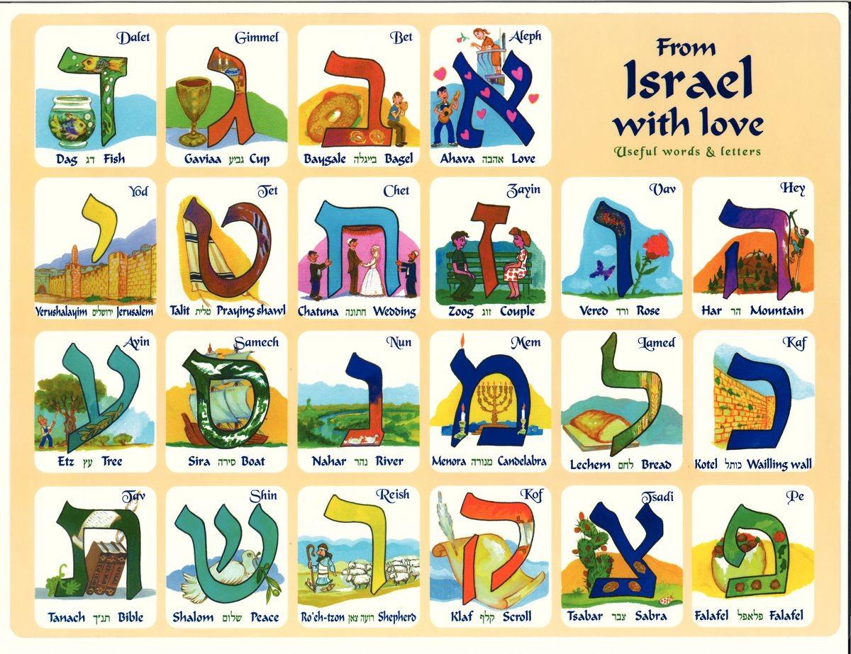 La barba di aronne l 39 alfabeto ebraico for Lettere ebraiche