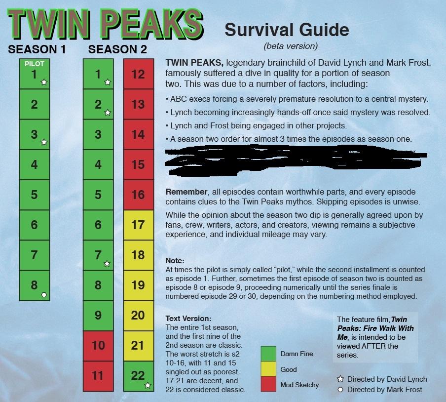 Twin_Peaks_Guide_main.jpg