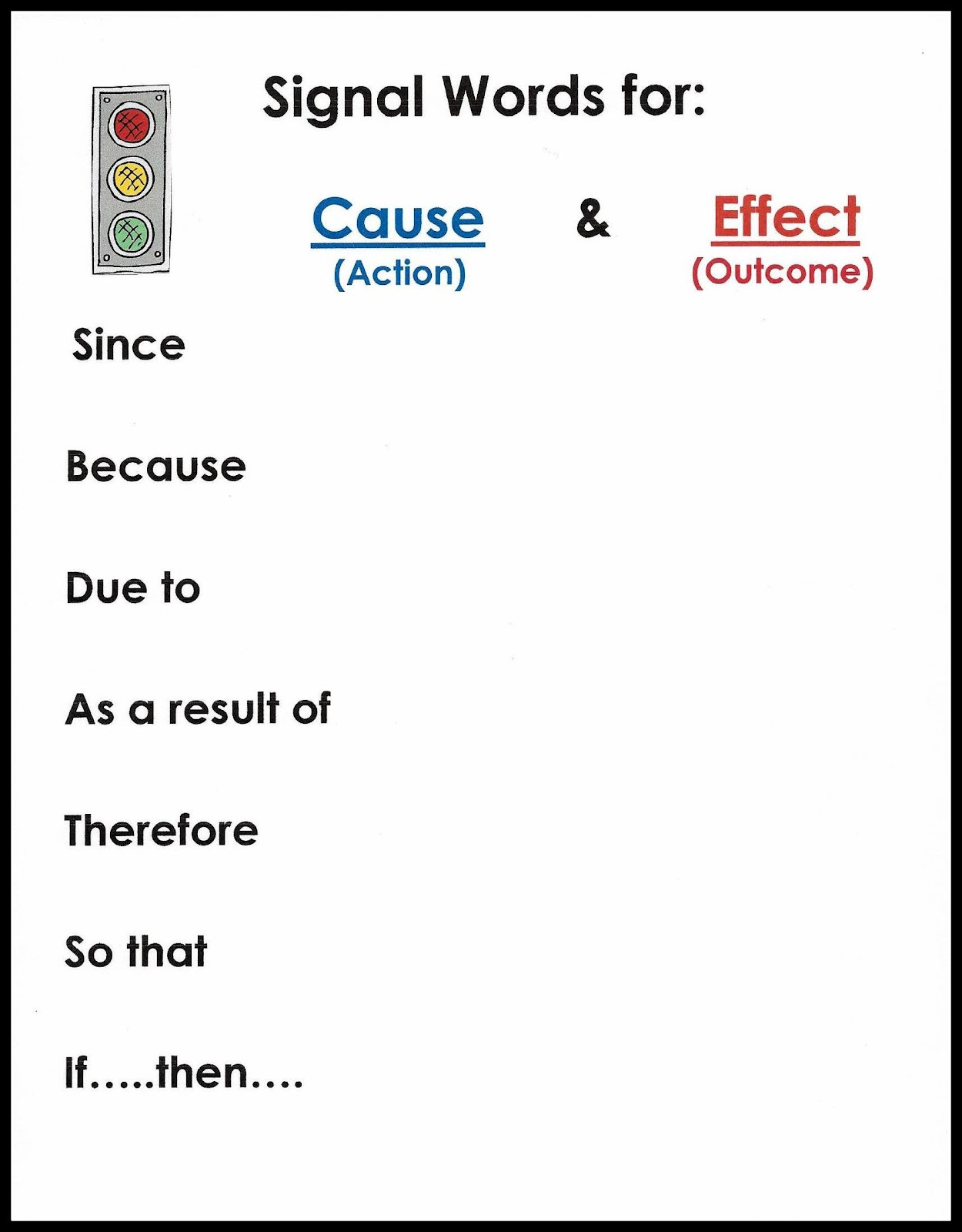 cause and effect essay vocabulary
