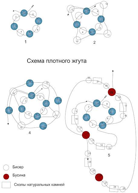 бисероплетение схема