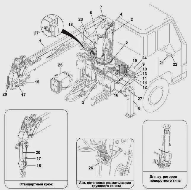 инструкция по эксплуатации установка велмаш