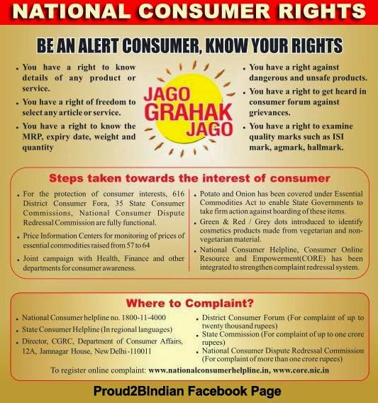 National Consumer Rights and Helpline 1800-11-4000
