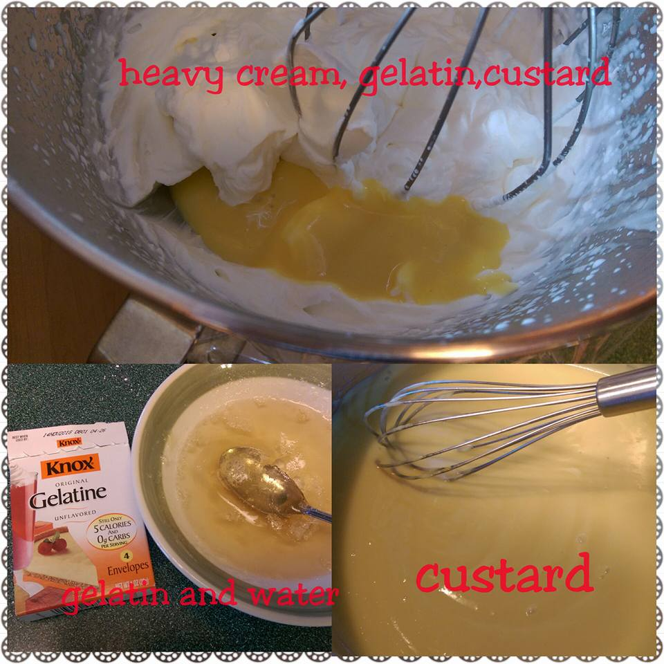 How to Prevent Skin on Custard