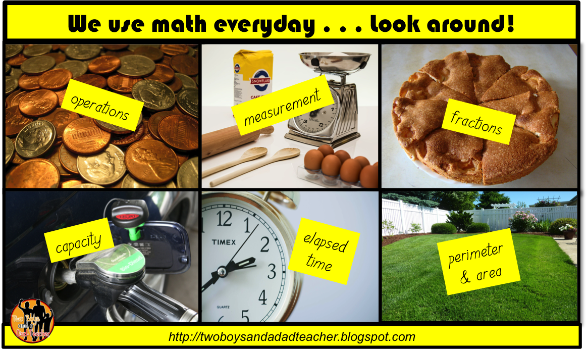 how we use fractions everyday