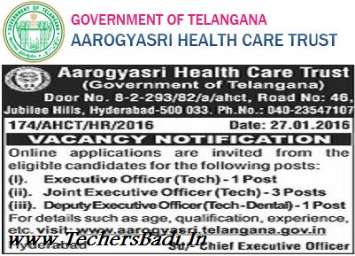 Executive Officer Posts,Telangana, Aarogyasri Health Care Trust