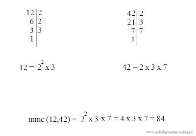 como calcular o mmc (mínimo múltiplo comum)