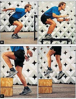 Pliometria aplicada na reabilitação de atletas