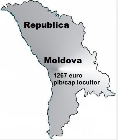 Moldova-pib total și pib pe cap de locuitor