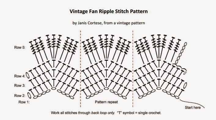 Oyas world crochet knitting crochet vintage fan ripple stitch and here is the full diagram of this pattern ccuart Image collections