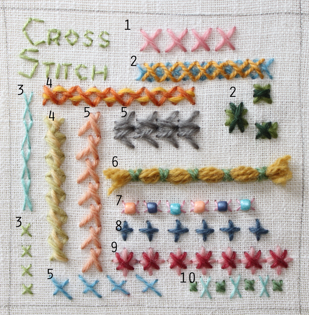 Cross Stitch Patterns Free Christmas  Picture