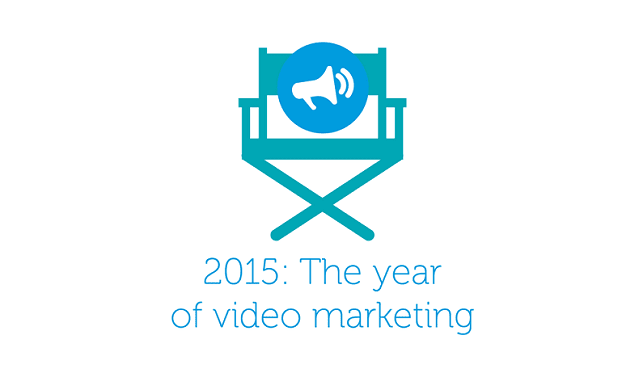 2015: The Year of Video Marketing
