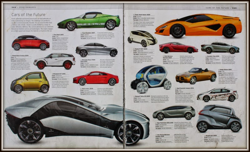 Books Mama The Car Book The Definitive Visual History
