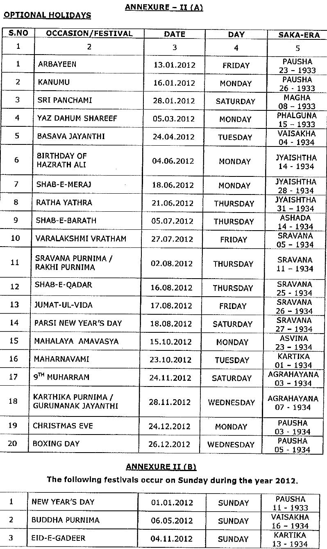 Holdays list of jntu 2012