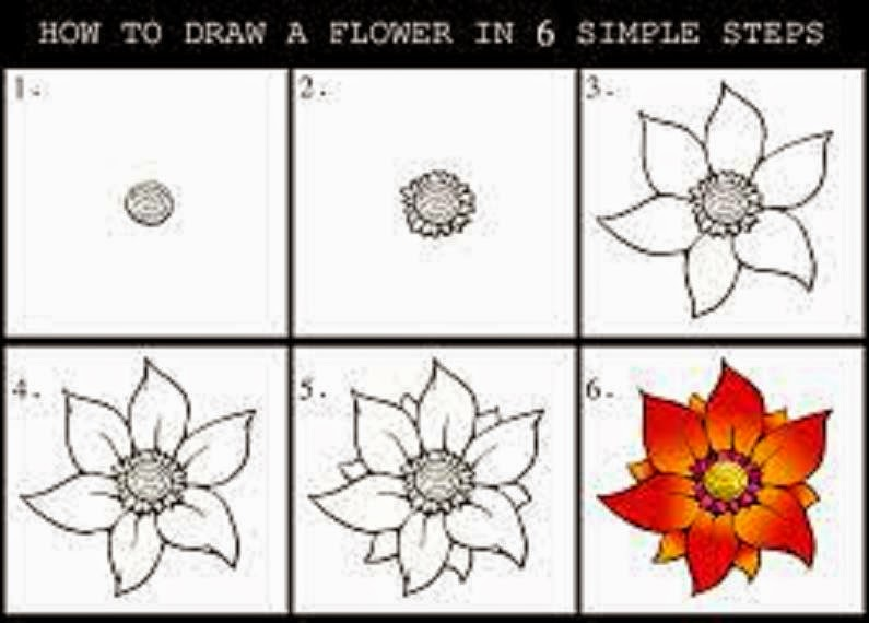 How to draw a rose in 6 simple steps learn to draw and paint for Learn drawing online step by step