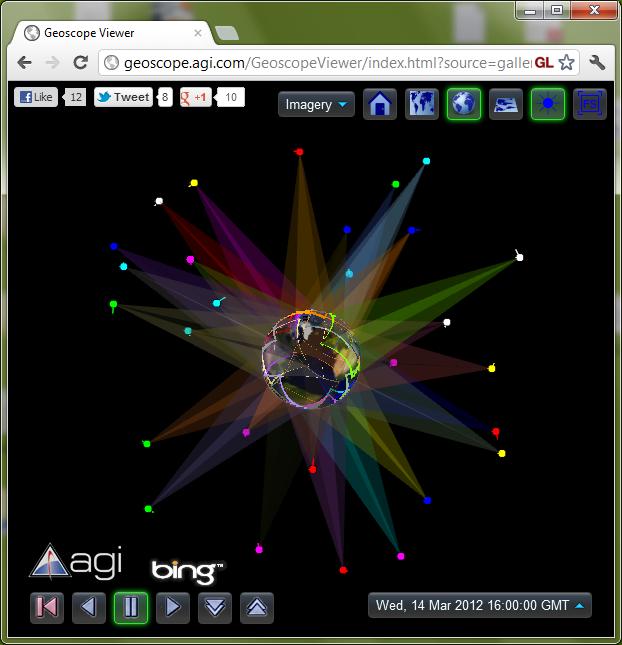 Virtual Globe and Terrain Rendering: Cesium - Our New Virtual Globe