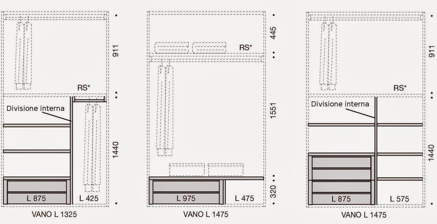 Progettare un mobile - Misure cabine armadio ...