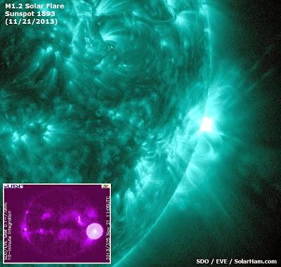 LLAMARADA SOLAR CLASE M1.2, 21 DE NOVIEMBRE 2013