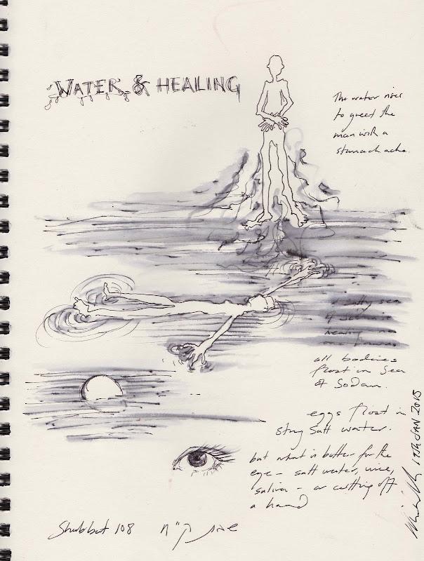 water & healing title=