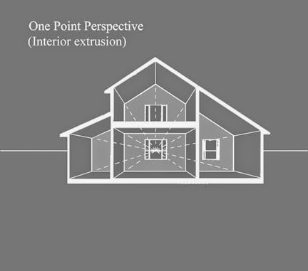 Beyond Architectural Illustration Perspective One Point - Elevation point