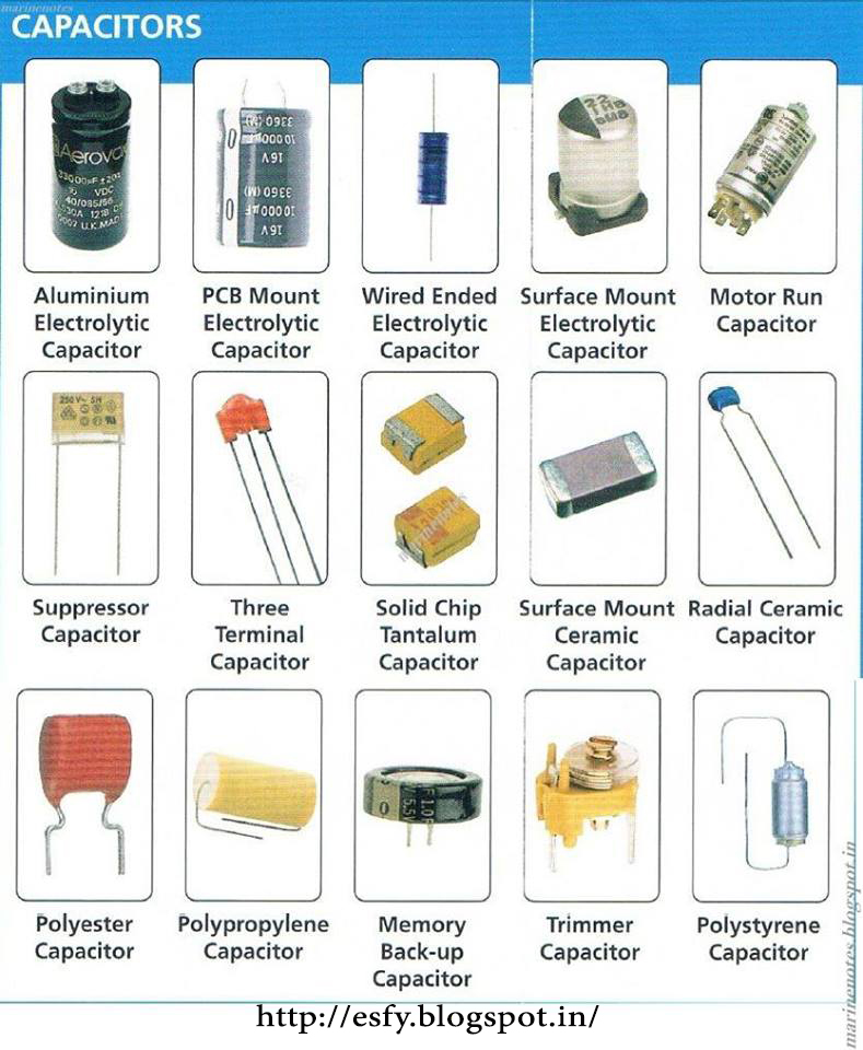 Types of capacitors ESFY