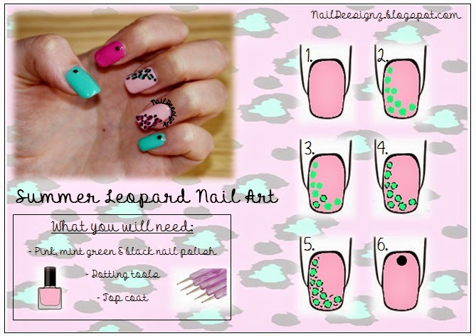http://naildeesignz.blogspot.co.uk/2013/06/summer-leopard-print.html